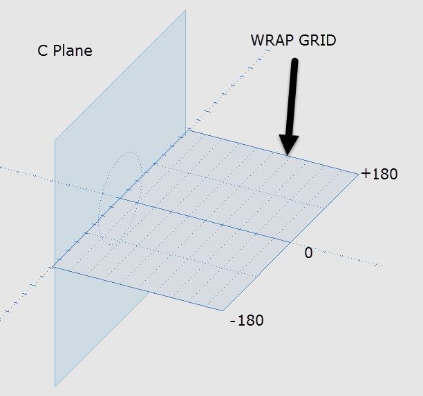 wrap_grid_2