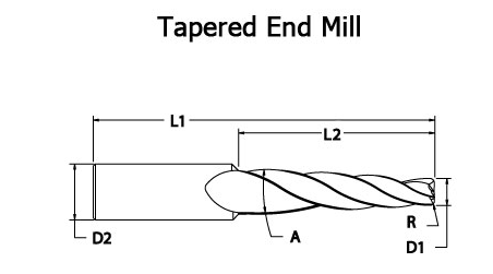 tapered mill
